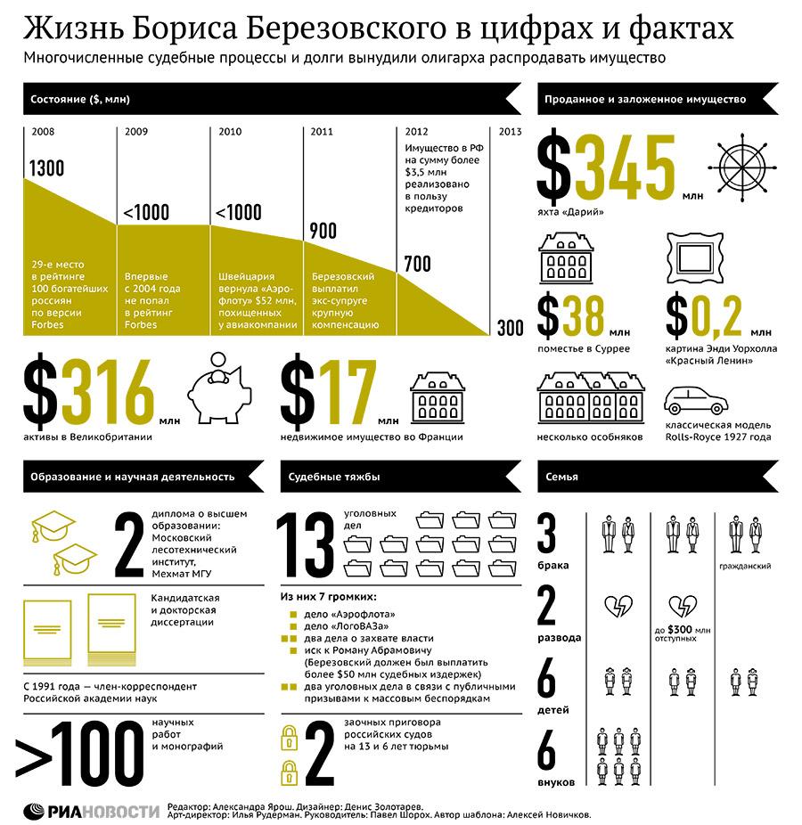 http://news.mail.ru/pic/c4/bb/i124887_image_2e77f602cf37532dd08c596cb5669d6b.jpg