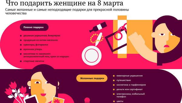 «Что подарить на 8 марта»: магазины со спецпредложениями к Международному женскому дню