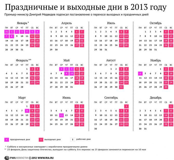 Календарь когда выходить замуж