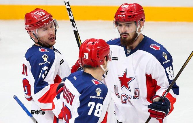 Хоккей видео НХЛ КХЛ ВХЛ МХЛ Чемпионат Мира 2015