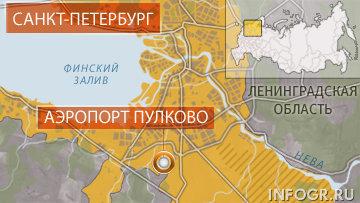 Пулково аэропорт где находится